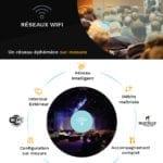 reseau-local-reseaux-wifi